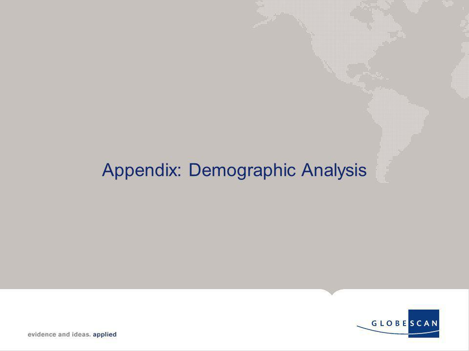 13 Appendix: Demographic Analysis
