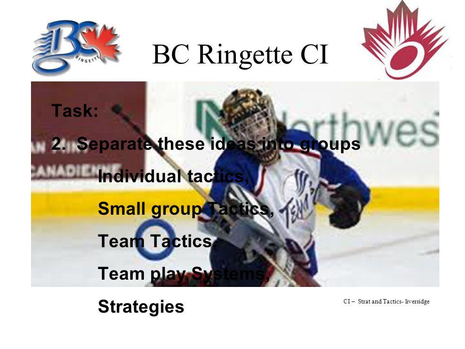 BC Ringette CI Task: 2.