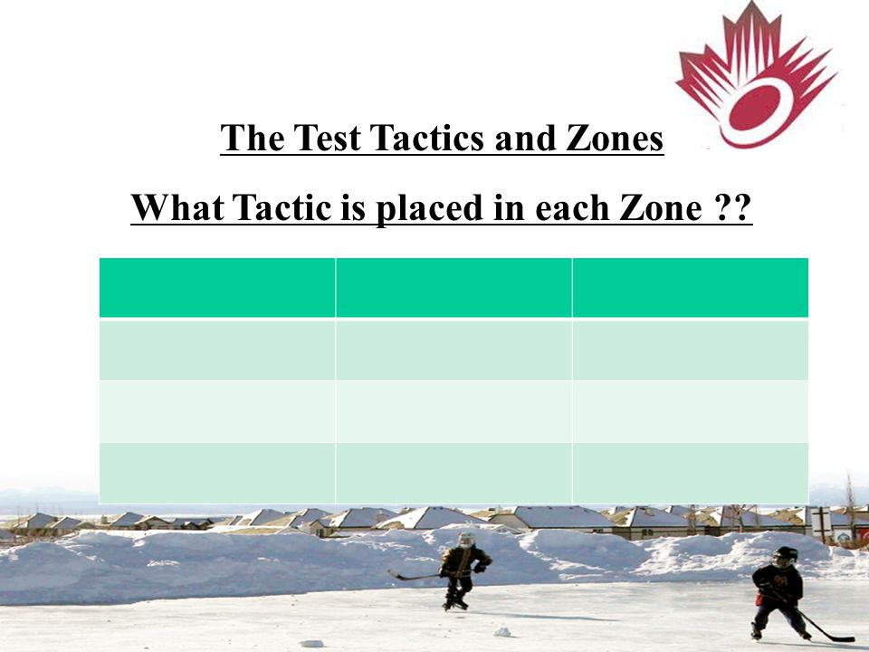The Test Tactics and Zones What Tactic is placed in each Zone Bayshore Hotel