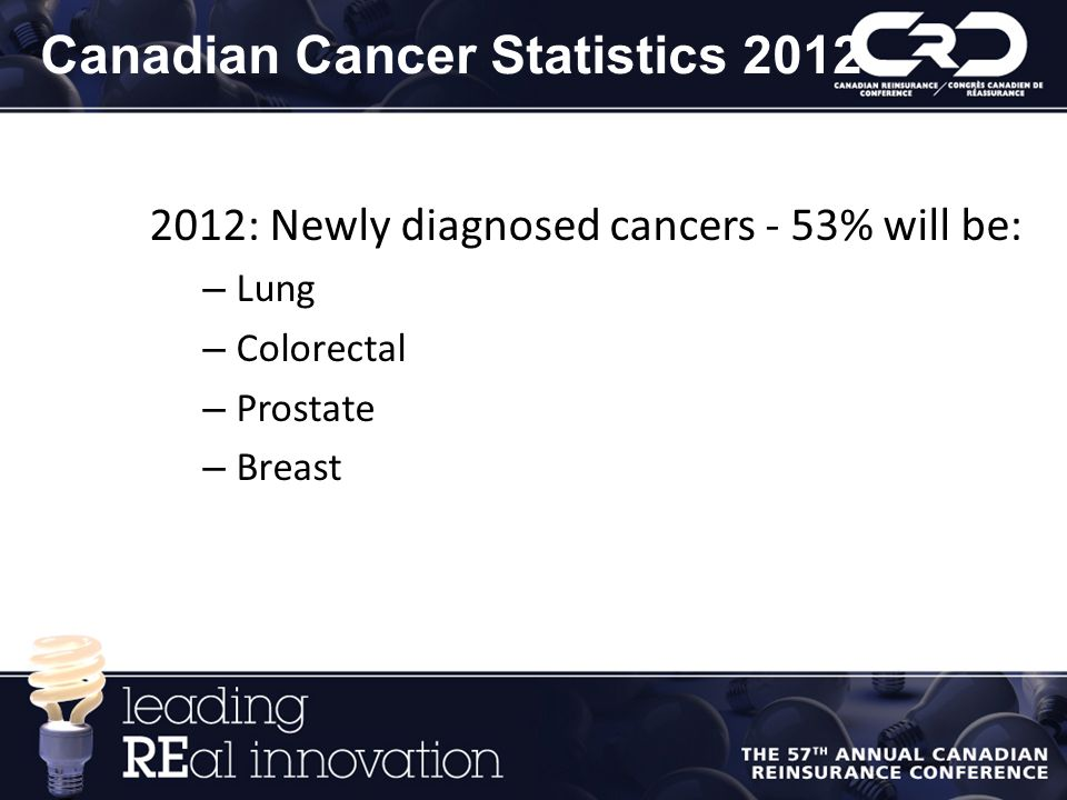 Canadian Cancer Statistics 2012 2012: Newly diagnosed cancers - 53% will be: – Lung – Colorectal – Prostate – Breast