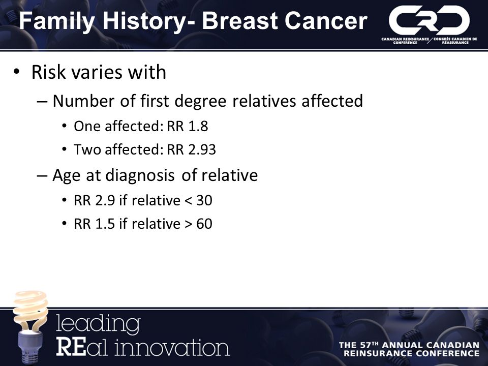 Family History- Breast Cancer Risk varies with – Number of first degree relatives affected One affected: RR 1.8 Two affected: RR 2.93 – Age at diagnosis of relative RR 2.9 if relative < 30 RR 1.5 if relative > 60