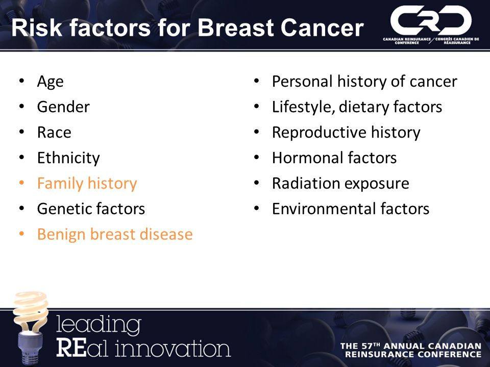 Risk factors for Breast Cancer Age Gender Race Ethnicity Family history Genetic factors Benign breast disease Personal history of cancer Lifestyle, dietary factors Reproductive history Hormonal factors Radiation exposure Environmental factors