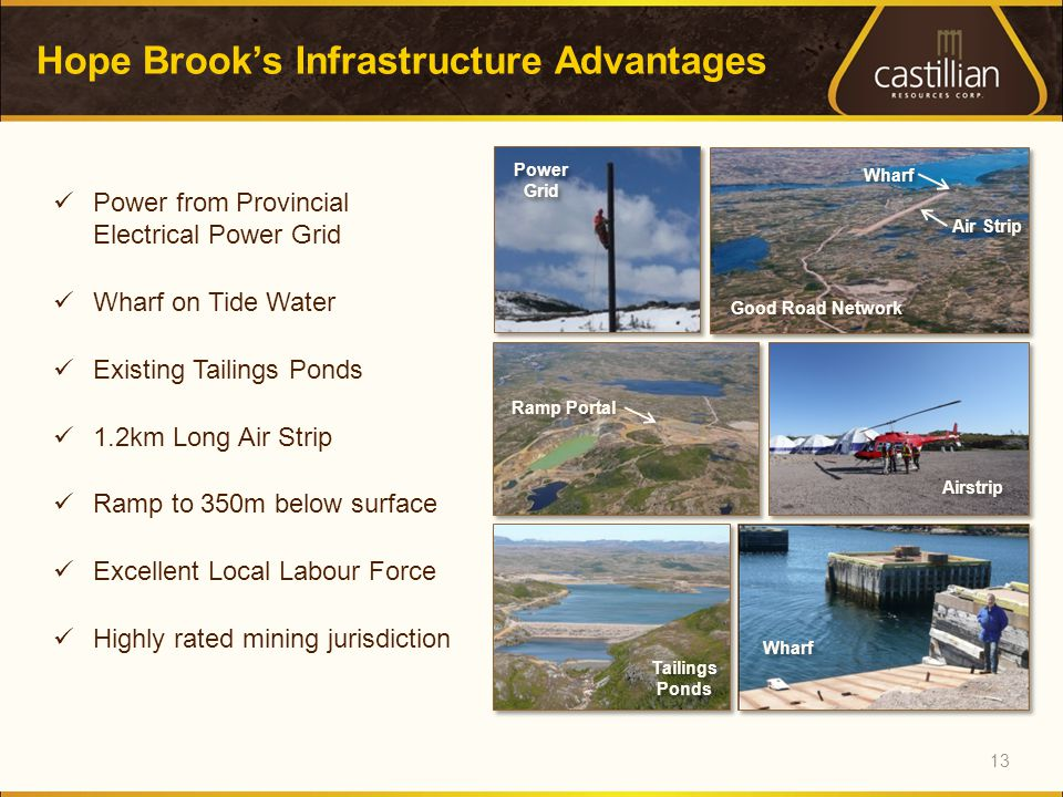 Hope Brook's Infrastructure Advantages 13 Power from Provincial Electrical Power Grid Wharf on Tide Water Existing Tailings Ponds 1.2km Long Air Strip Ramp to 350m below surface Excellent Local Labour Force Highly rated mining jurisdiction Good Road Network Air Strip Wharf Ramp Portal Wharf Tailings Ponds Power Grid Power Grid Airstrip