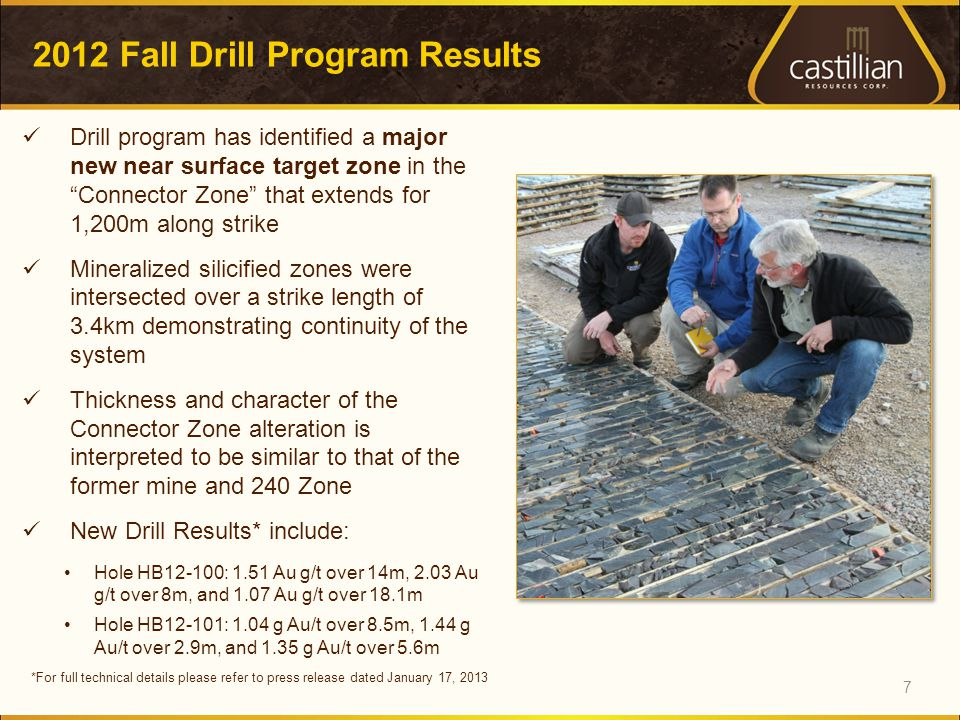2012 Fall Drill Program Results Drill program has identified a major new near surface target zone in the Connector Zone that extends for 1,200m along strike Mineralized silicified zones were intersected over a strike length of 3.4km demonstrating continuity of the system Thickness and character of the Connector Zone alteration is interpreted to be similar to that of the former mine and 240 Zone New Drill Results* include: Hole HB12-100: 1.51 Au g/t over 14m, 2.03 Au g/t over 8m, and 1.07 Au g/t over 18.1m Hole HB12-101: 1.04 g Au/t over 8.5m, 1.44 g Au/t over 2.9m, and 1.35 g Au/t over 5.6m 7 *For full technical details please refer to press release dated January 17, 2013