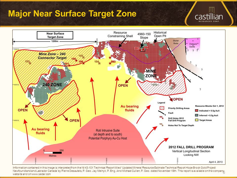 Major Near Surface Target Zone 8 Information contained in this image is interpreted from the NI Technical Report titled Updated Mineral Resource Estimate Technical Report Hope Brook Gold Project Newfoundland and Labrador Canada' by Pierre Desautels, P.