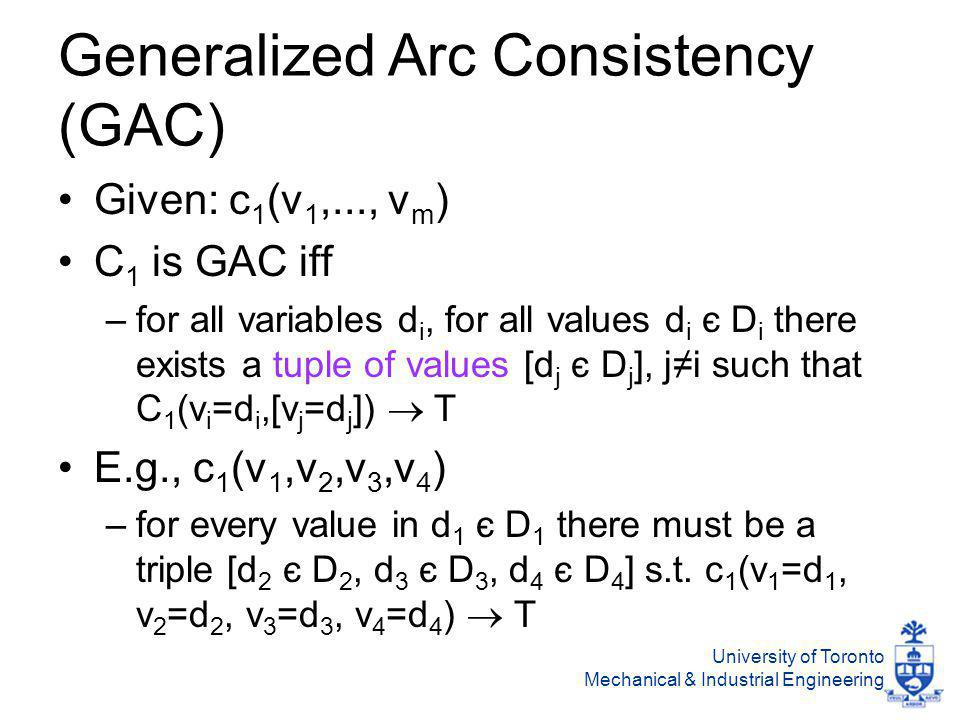 University of Toronto Mechanical & Industrial Engineering Generalized Arc Consistency (GAC) Given: c 1 (v 1,..., v m ) C 1 is GAC iff –for all variables d i, for all values d i є D i there exists a tuple of values [d j є D j ], j≠i such that C 1 (v i =d i,[v j =d j ])  T E.g., c 1 (v 1,v 2,v 3,v 4 ) –for every value in d 1 є D 1 there must be a triple [d 2 є D 2, d 3 є D 3, d 4 є D 4 ] s.t.