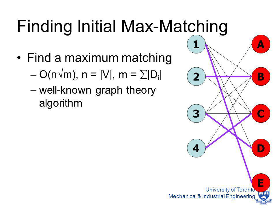 University of Toronto Mechanical & Industrial Engineering Finding Initial Max-Matching Find a maximum matching –O(n√m), n = |V|, m =  |D i | –well-known graph theory algorithm 1 2 3 4 A B C D E