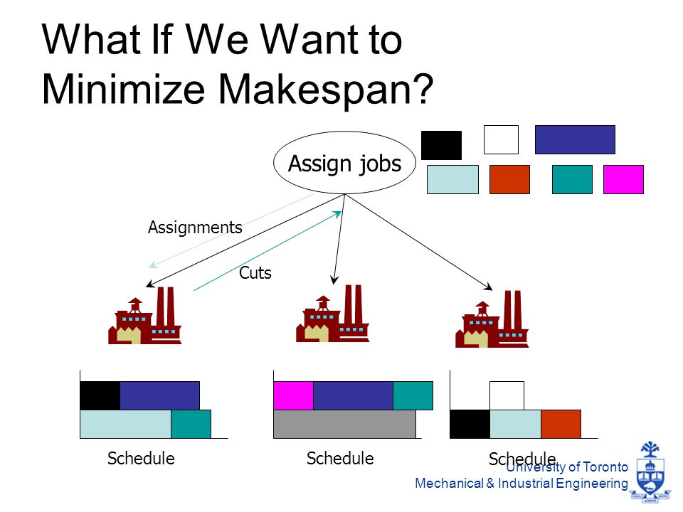 University of Toronto Mechanical & Industrial Engineering Minimizing Makespan: What Changes.