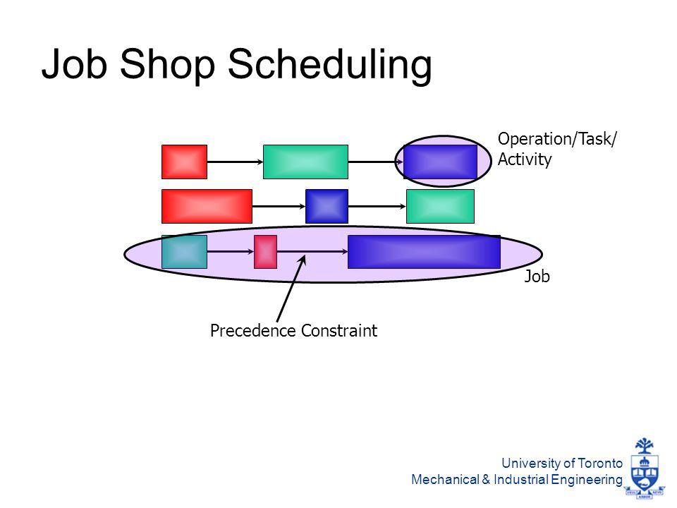 University of Toronto Mechanical & Industrial Engineering Job Shop Scheduling Job Operation/Task/ Activity Precedence Constraint