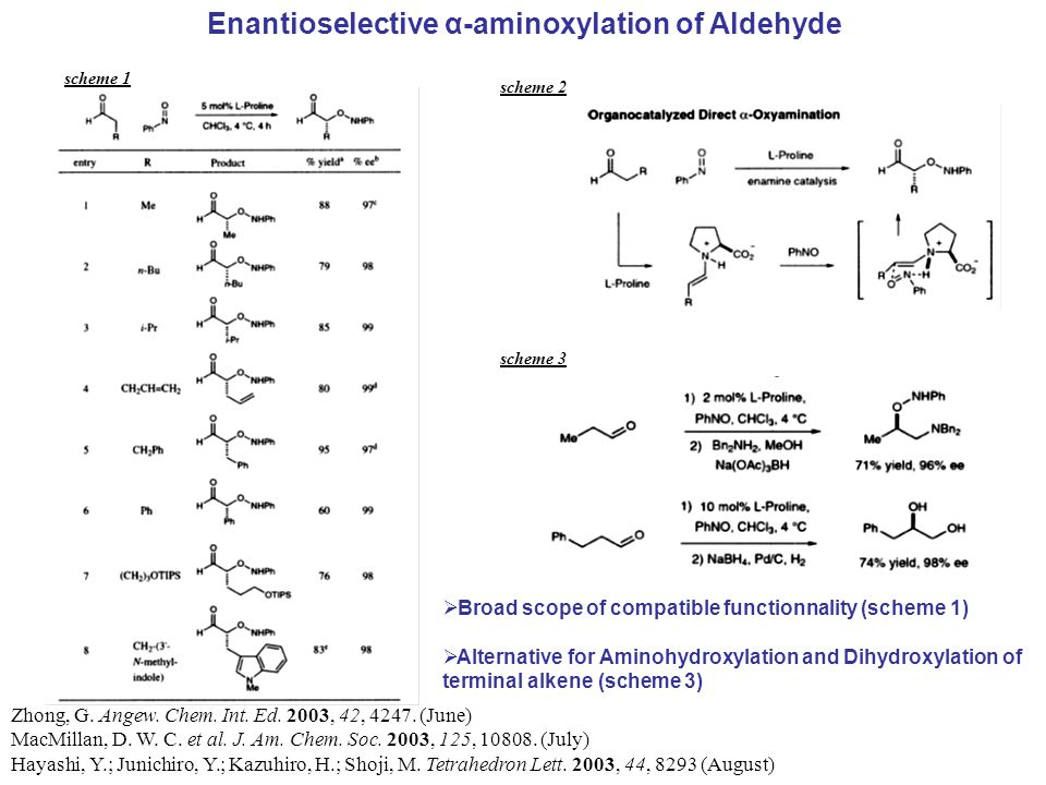 Enantioselective α-aminoxylation of Aldehyde Zhong, G.