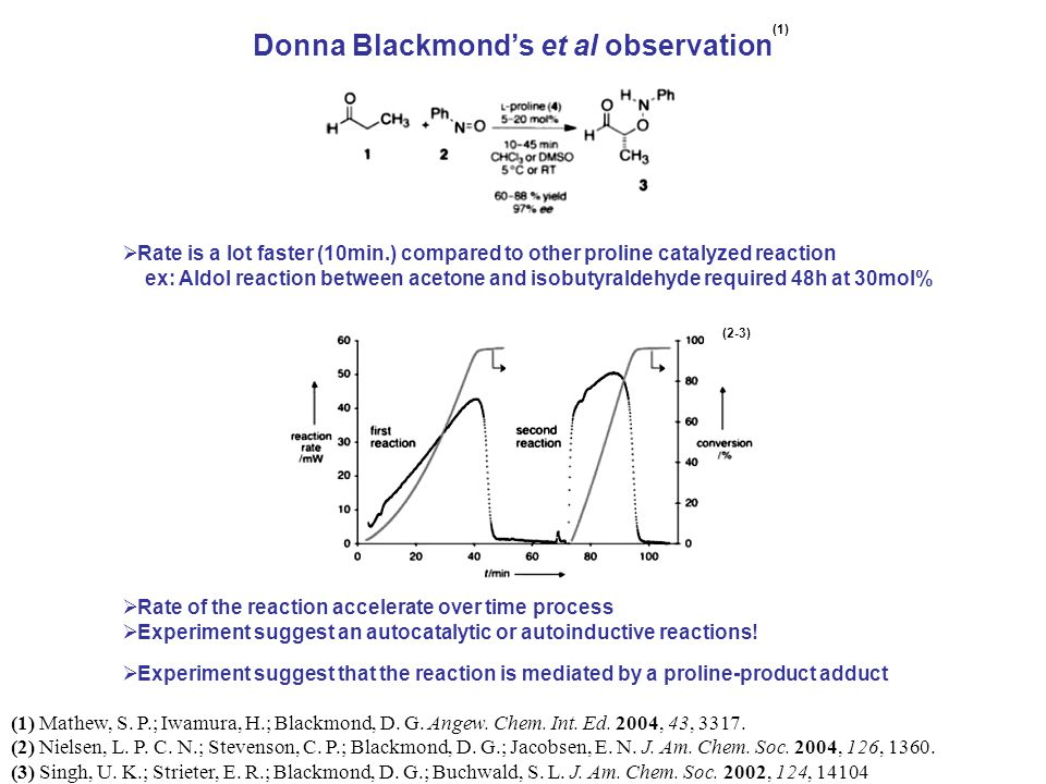 Donna Blackmond's et al observation (1) Mathew, S.