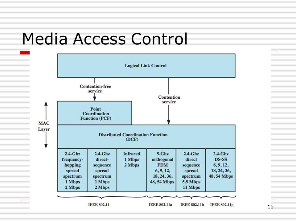 Media Access Control 16