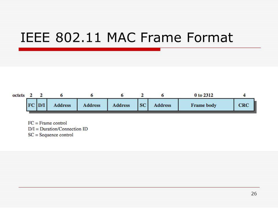IEEE 802.11 MAC Frame Format 26