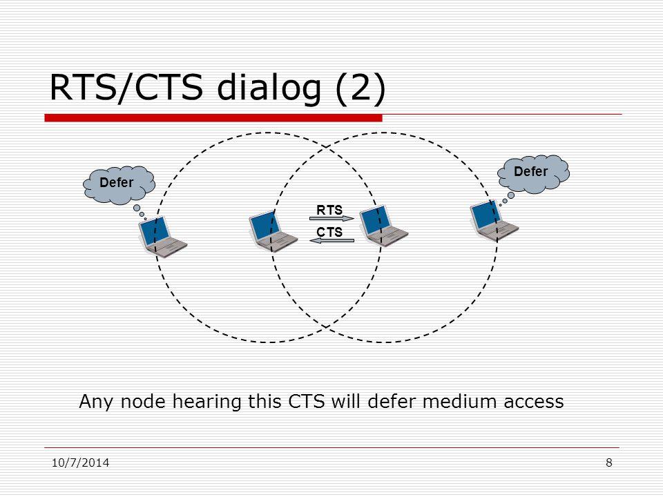 10/7/20149 RTS/CTS/DATA/ACK dialog Data Defer ACK Defer