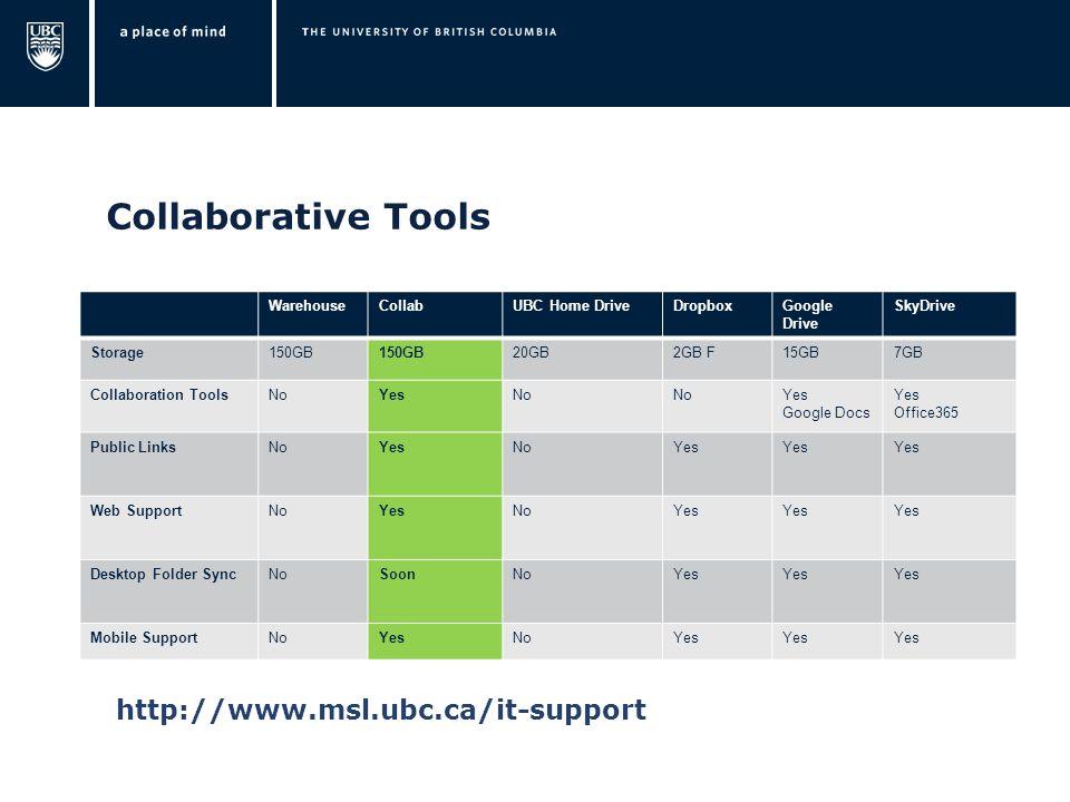 Collaborative Tools http://www.msl.ubc.ca/it-support WarehouseCollabUBC Home DriveDropboxGoogle Drive SkyDrive Storage150GB 20GB2GB F15GB7GB Collabora