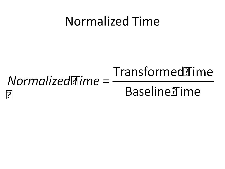 Normalized Time