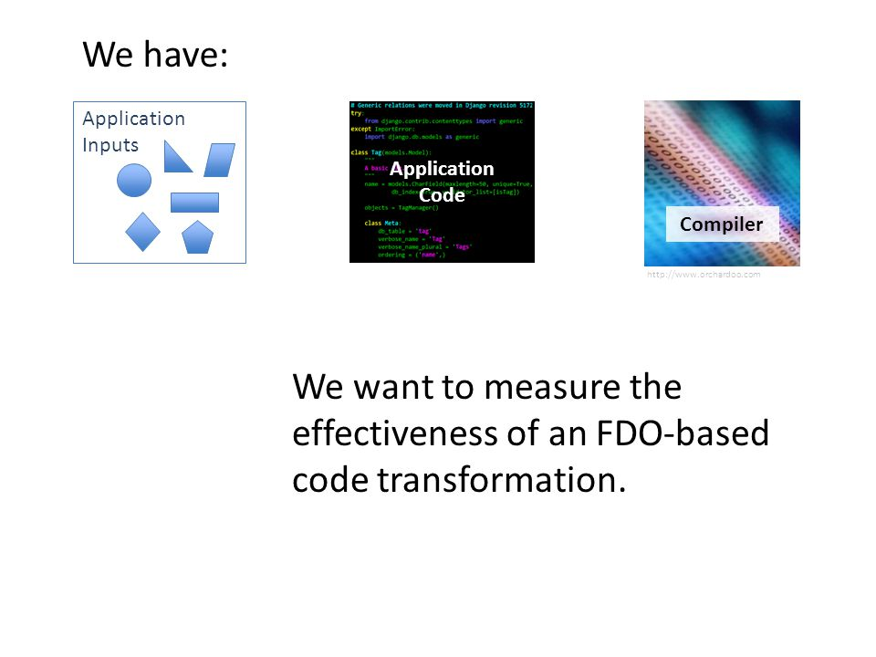 http://www.orchardoo.com Compiler Application Code Application Inputs We have: We want to measure the effectiveness of an FDO-based code transformation.