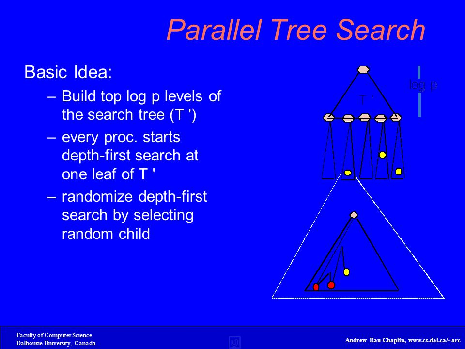Faculty of Computer Science Dalhousie University, Canada Andrew Rau-Chaplin, www.cs.dal.ca/~arc Parallel Tree Search Basic Idea: –Build top log p levels of the search tree (T ) –every proc.