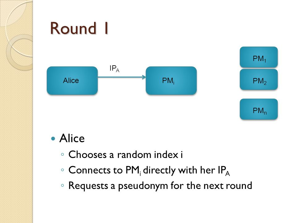 AlicePM i IP A Round 1 PM 1 PM 2 PM n Alice ◦ Chooses a random index i ◦ Connects to PM i directly with her IP A ◦ Requests a pseudonym for the next round