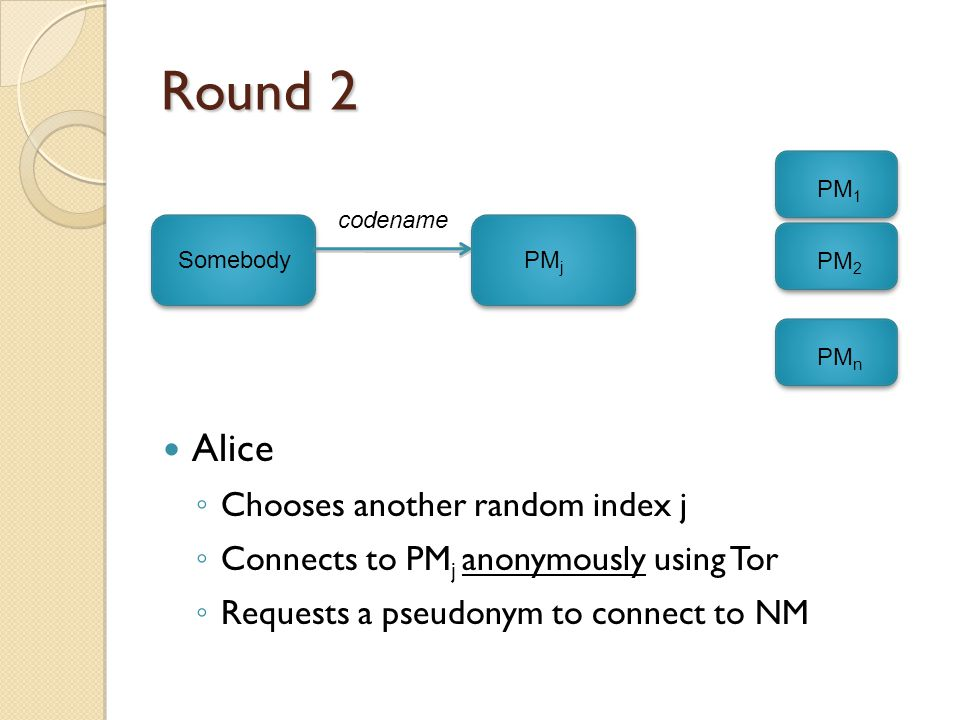 Somebody PM j codename Round 2 PM 1 PM 2 PM n Alice ◦ Chooses another random index j ◦ Connects to PM j anonymously using Tor ◦ Requests a pseudonym to connect to NM
