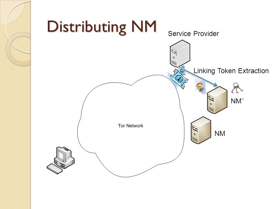 Distributing NM Service Provider NM' Linking Token Extraction NM
