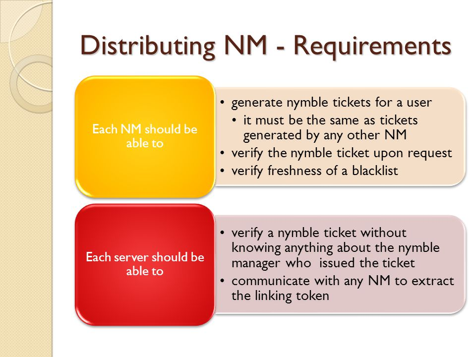 Distributing NM - Requirements generate nymble tickets for a user it must be the same as tickets generated by any other NM verify the nymble ticket upon request verify freshness of a blacklist Each NM should be able to verify a nymble ticket without knowing anything about the nymble manager who issued the ticket communicate with any NM to extract the linking token Each server should be able to
