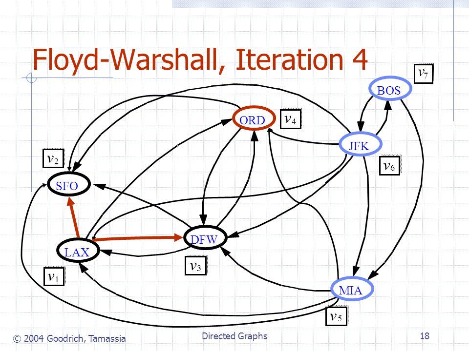 © 2004 Goodrich, Tamassia Directed Graphs18 Floyd-Warshall, Iteration 4 JFK BOS MIA ORD LAX DFW SFO v 2 v 1 v 3 v 4 v 5 v 6