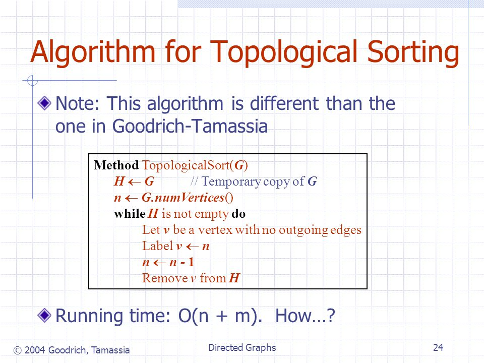 © 2004 Goodrich, Tamassia Directed Graphs24 Note: This algorithm is different than the one in Goodrich-Tamassia Running time: O(n + m).