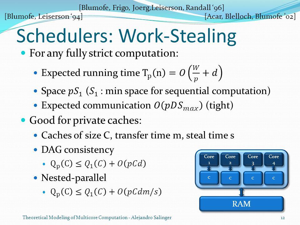 Schedulers: Work-Stealing Core 1 Core 2 Core 3 Core 4 RAM C C C C C C C C Theoretical Modeling of Multicore Computation - Alejandro Salinger12 [Acar, Blelloch, Blumofe '02][Blumofe, Leiserson '94] [Blumofe, Frigo, Joerg,Leiserson, Randall '96]