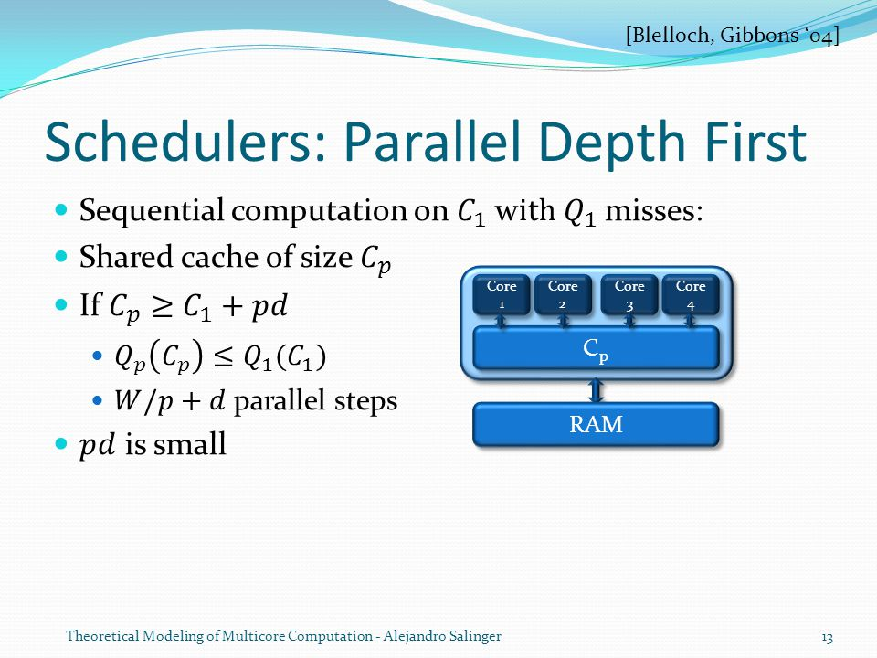 Schedulers: Parallel Depth First Core 1 Core 2 Core 3 Core 4 CpCp CpCp RAM Theoretical Modeling of Multicore Computation - Alejandro Salinger13 [Blelloch, Gibbons '04]