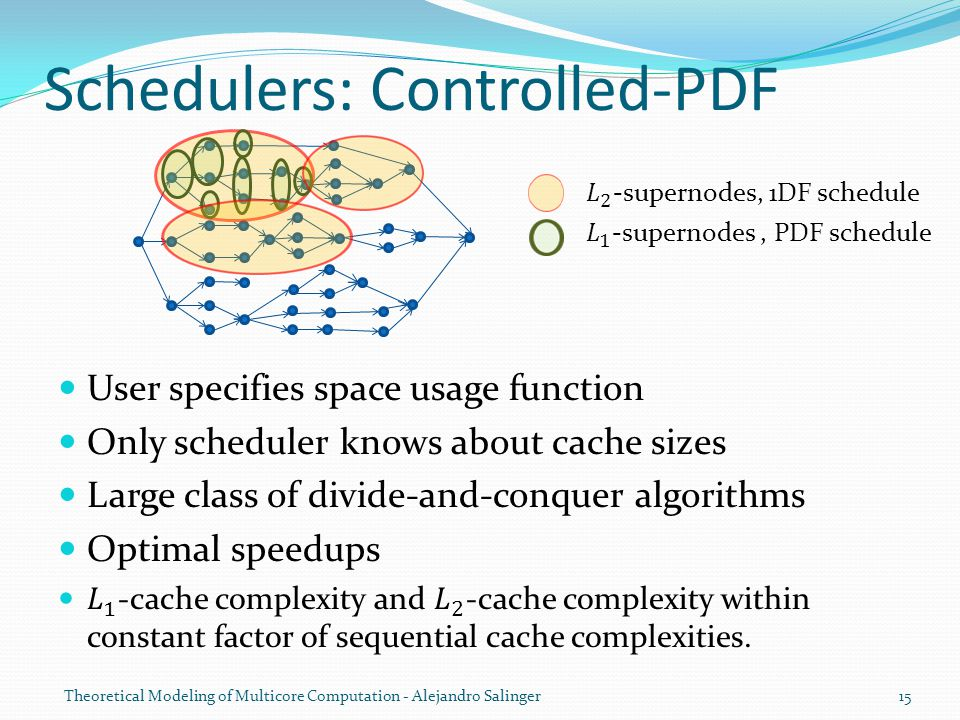 Schedulers: Controlled-PDF Theoretical Modeling of Multicore Computation - Alejandro Salinger15