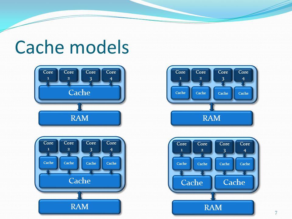 Cache models Core 1 Core 2 Core 3 Core 4 Cache RAM Core 1 Core 2 Core 3 Core 4 RAM Cache Core 1 Core 2 Core 3 Core 4 RAM Cache Core 1 Core 2 Core 3 Core 4 RAM Cache 7
