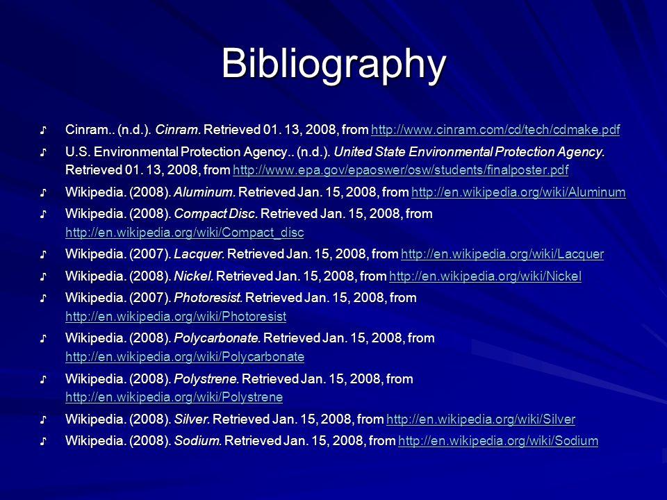 Bibliography ♪ Cinram.. (n.d.). Cinram. Retrieved 01.