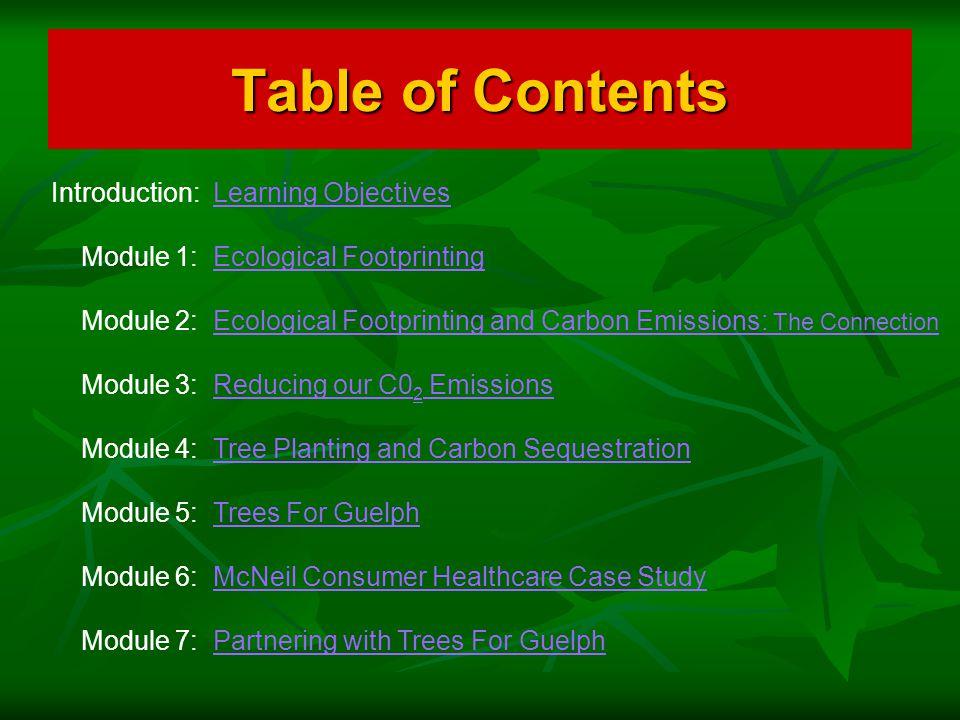 … Module 6: McNeil Consumer Healthcare Case Study
