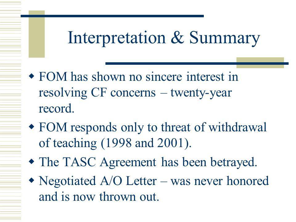 Interpretation & Summary  FOM has shown no sincere interest in resolving CF concerns – twenty-year record.