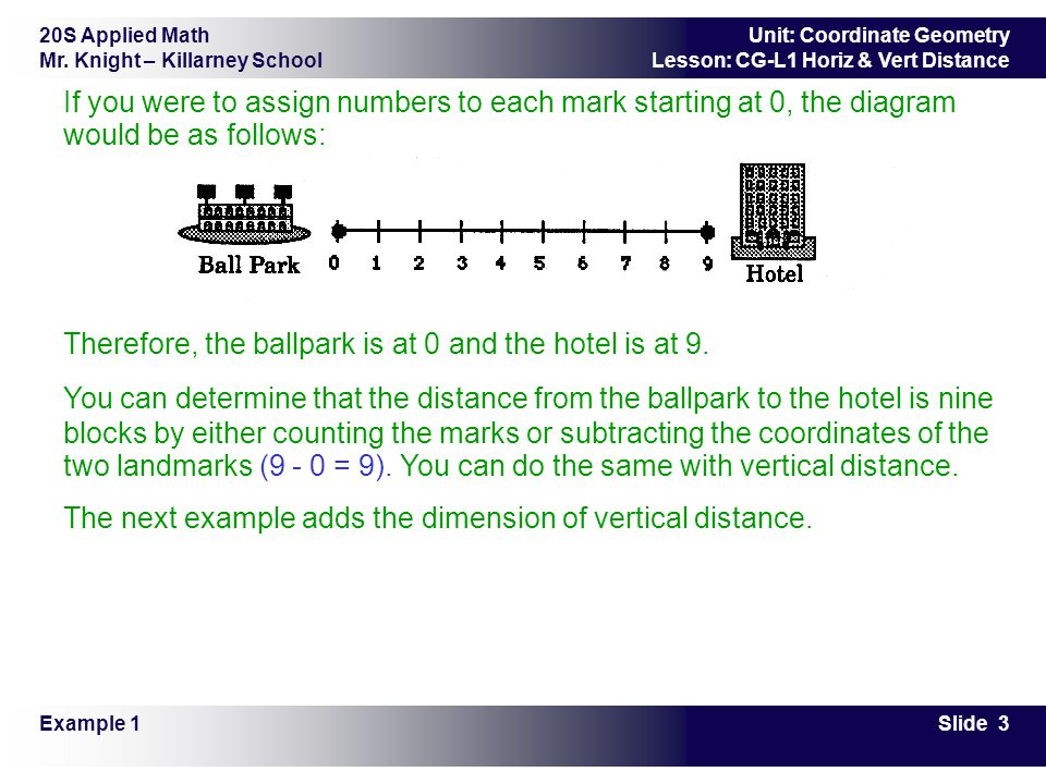 20S Applied Math Mr. Knight – Killarney School Slide 3 Unit: Coordinate Geometry Lesson: CG-L1 Horiz & Vert Distance If you were to assign numbers to