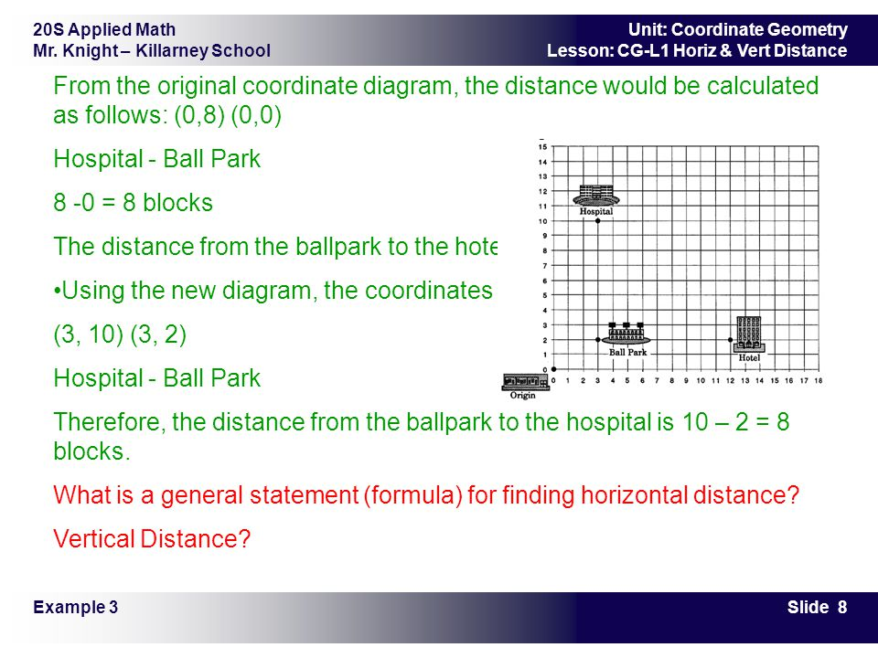 20S Applied Math Mr. Knight – Killarney School Slide 8 Unit: Coordinate Geometry Lesson: CG-L1 Horiz & Vert Distance From the original coordinate diag