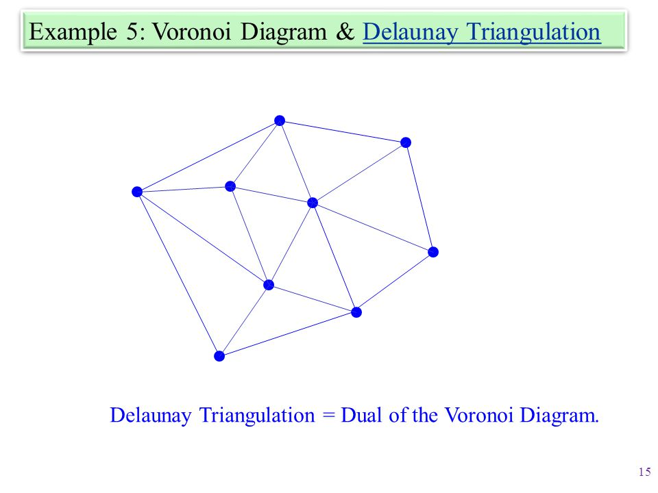 Delaunay Triangulation = Dual of the Voronoi Diagram. Example 5: Voronoi Diagram & Delaunay Triangulation 15