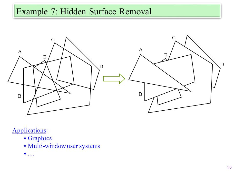 D A B C D A B C Applications: Graphics Multi-window user systems … E E Example 7: Hidden Surface Removal 19