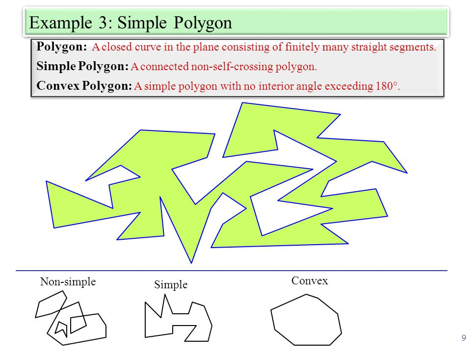 Non-simple Simple Convex Example 3: Simple Polygon Polygon: A closed curve in the plane consisting of finitely many straight segments. Simple Polygon: