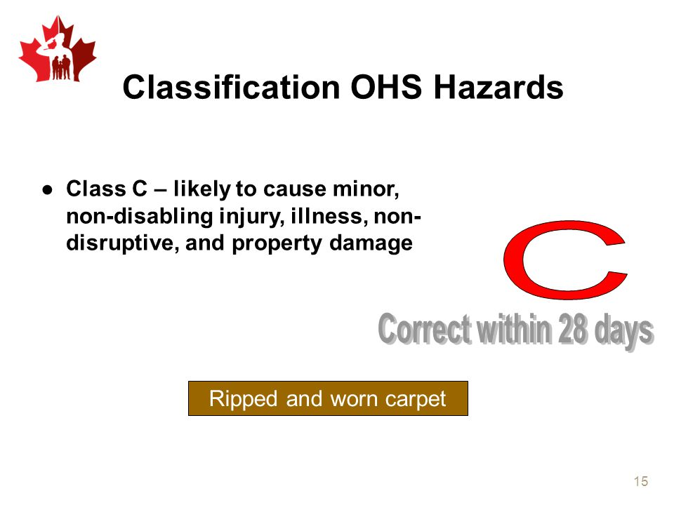 Classification OHS Hazards ●Class C – likely to cause minor, non-disabling injury, illness, non- disruptive, and property damage 15 Ripped and worn carpet