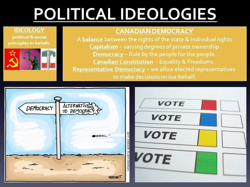 POLITICAL IDEOLOGIES IDEOLOGY political & social principles or beliefs. CANADIAN DEMOCRACY A balance between the rights of the state & individual righ