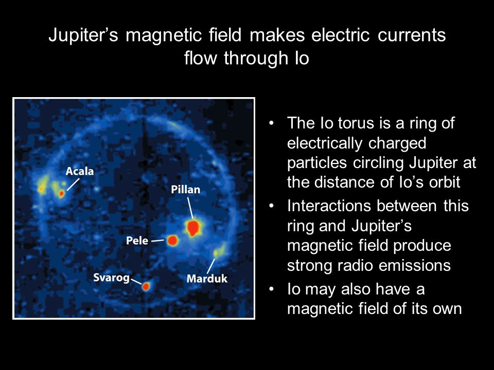 Jupiter's magnetic field makes electric currents flow through Io The Io torus is a ring of electrically charged particles circling Jupiter at the dist