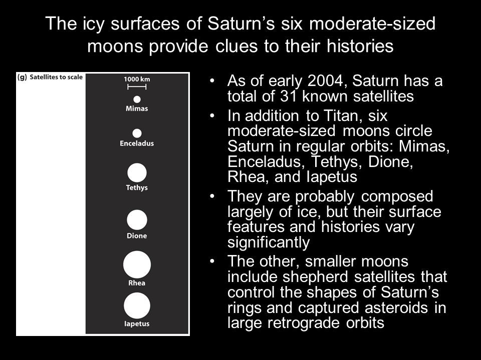 The icy surfaces of Saturn's six moderate-sized moons provide clues to their histories As of early 2004, Saturn has a total of 31 known satellites In