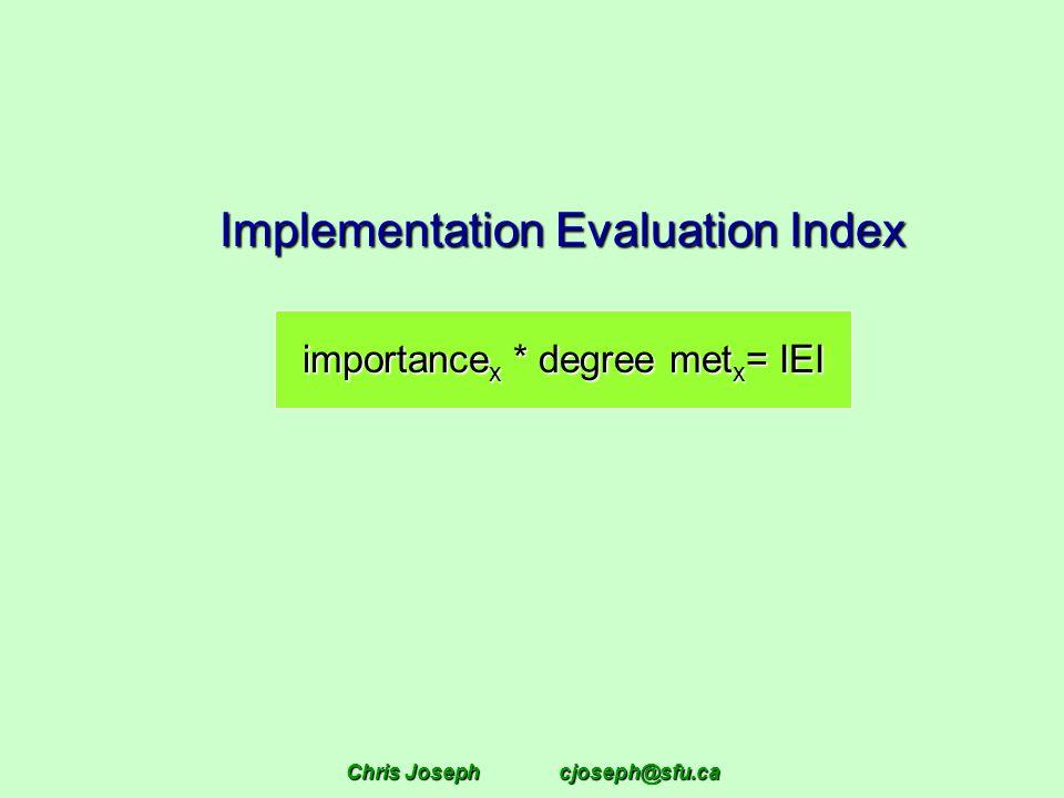 Chris Josephcjoseph@sfu.ca Implementation Evaluation Index importance x * degree met x = IEI