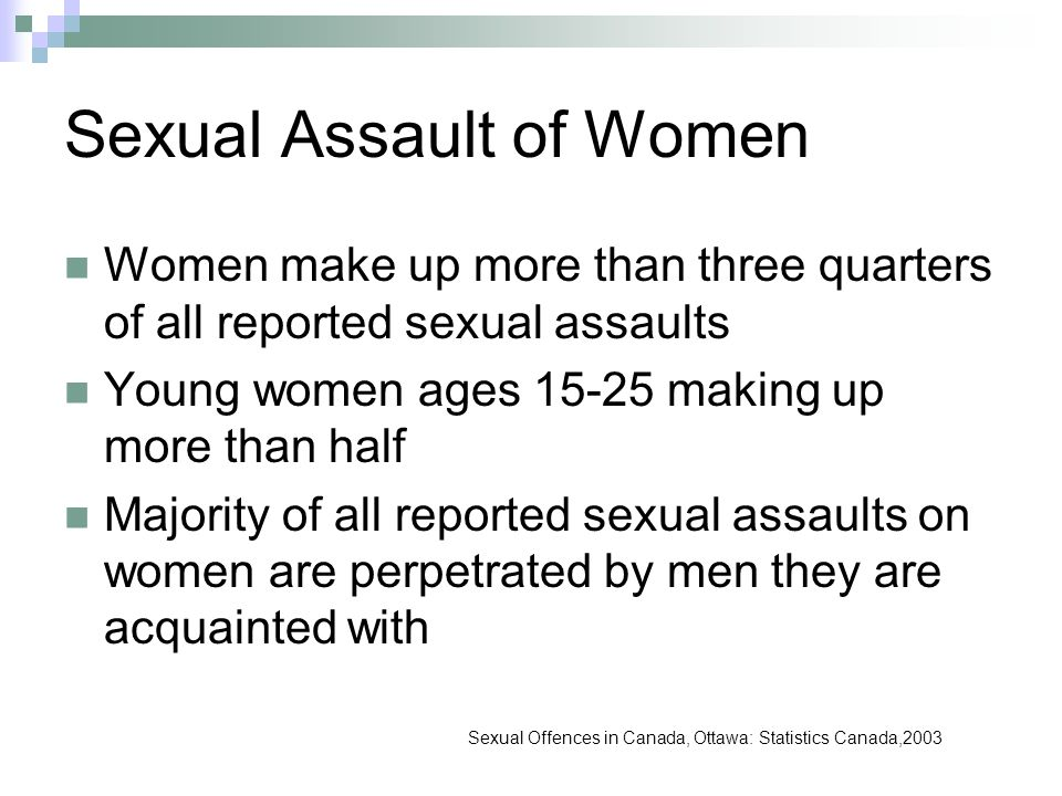 Sexual Assault of Women Women make up more than three quarters of all reported sexual assaults Young women ages 15-25 making up more than half Majorit