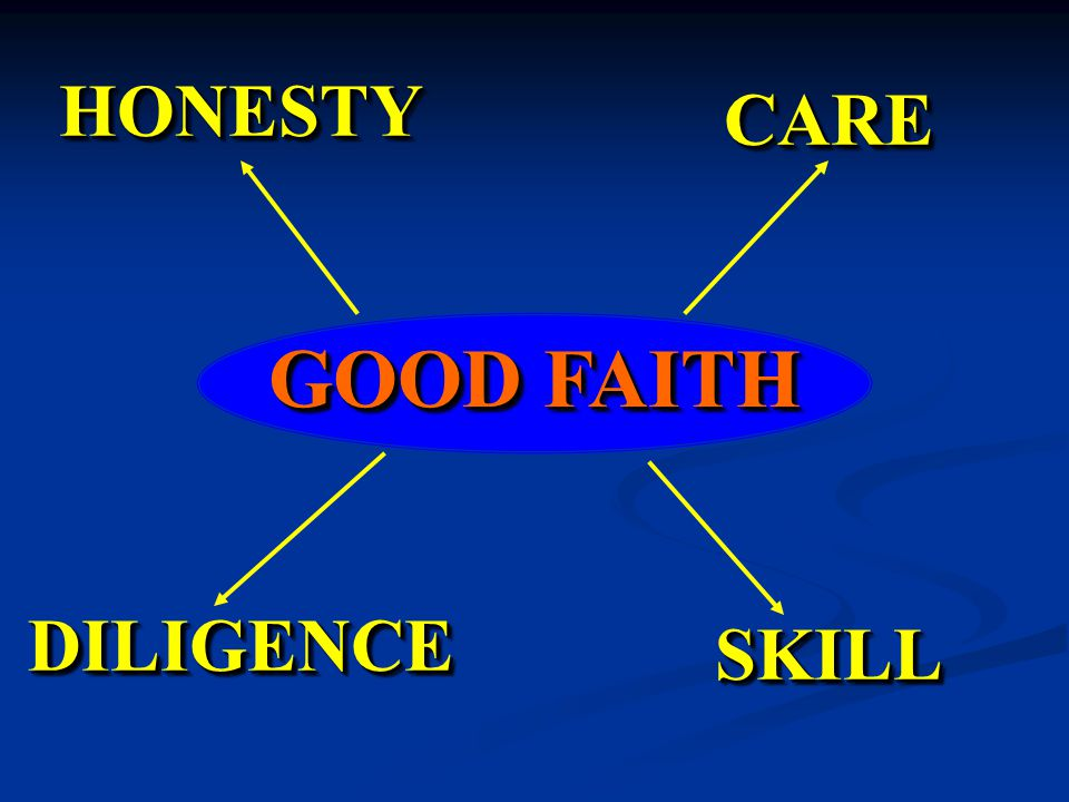 GOOD FAITH HONESTYHONESTY CARECARE DILIGENCEDILIGENCE SKILLSKILL
