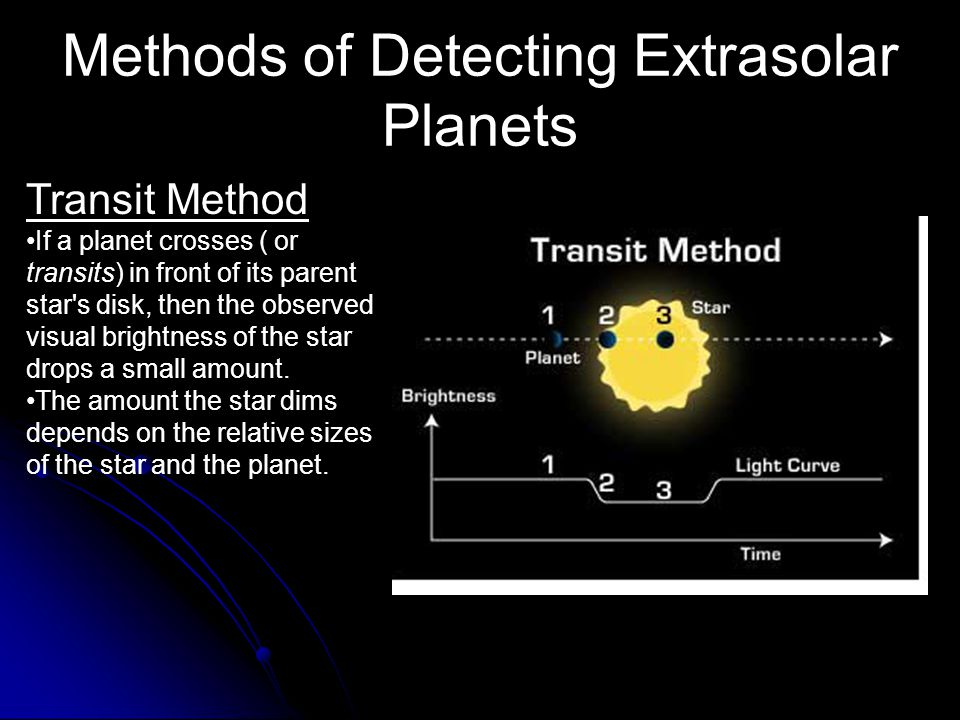 Types of Extrasolar Planets Gas Giant A type of extrasolar planet with similar mass to Jupiter and composed on gases Example: 79 Ceti b