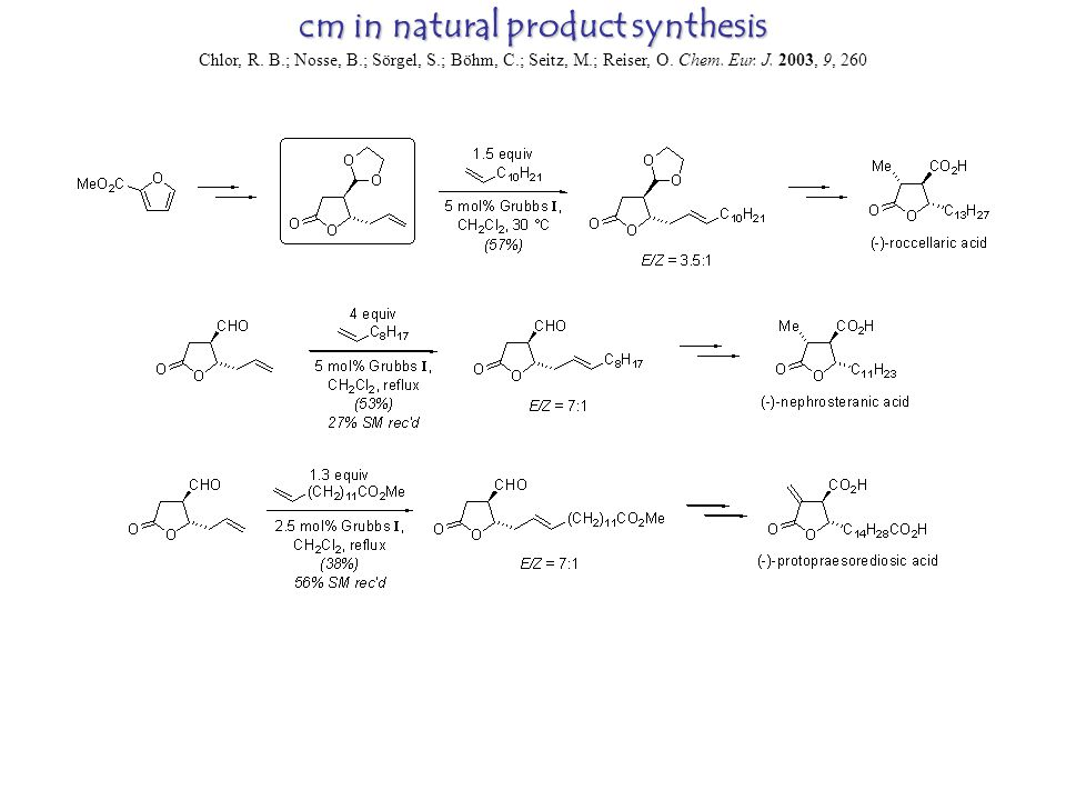 cm in natural product synthesis Chlor, R.