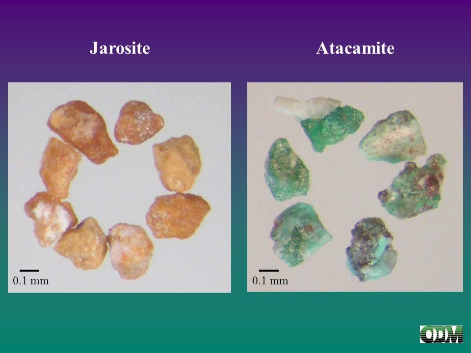 0.1 mm Atacamite 0.1 mm Jarosite